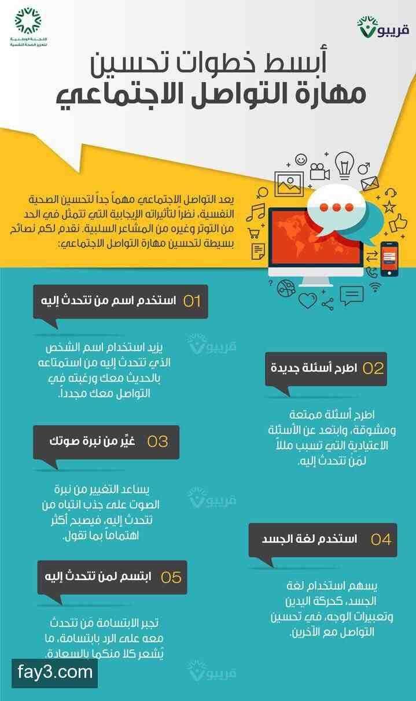 ابسط خطوات تحسين مهارة التواصل الاجتماعي Life Skills Activities Life Skills Learning Websites