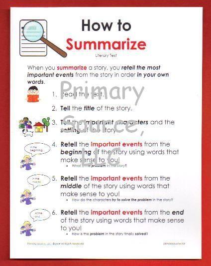How To Summarize Literary Text Teaching Summary Literary Text 4th Grade Reading