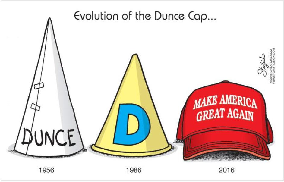 Evolution of the Dunce Cap... #DumpTrump | Just In Case | Pinterest ...