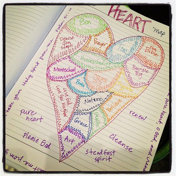 How to Create a Heart Map | Teen lessons | Youth activities, Girls