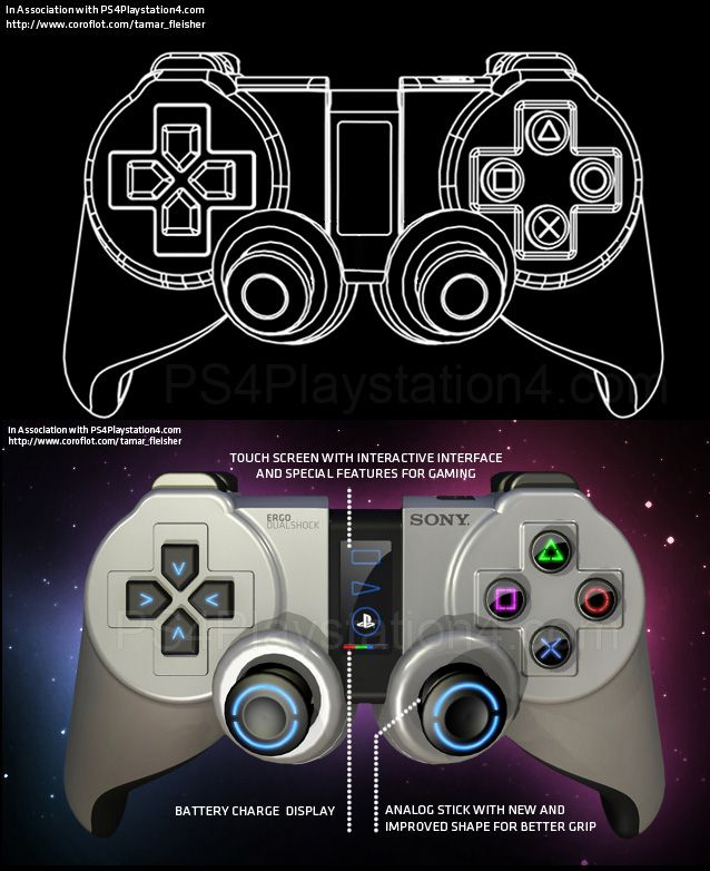 "PS4 Controller Concept ""ERGO DUALSHOCK"" by Tamar Fleisher ...Ps4 Controller Touch Screen"