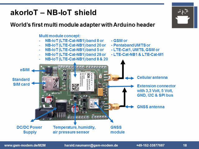 NB-IoT shields with Arduino header plus consulting, service