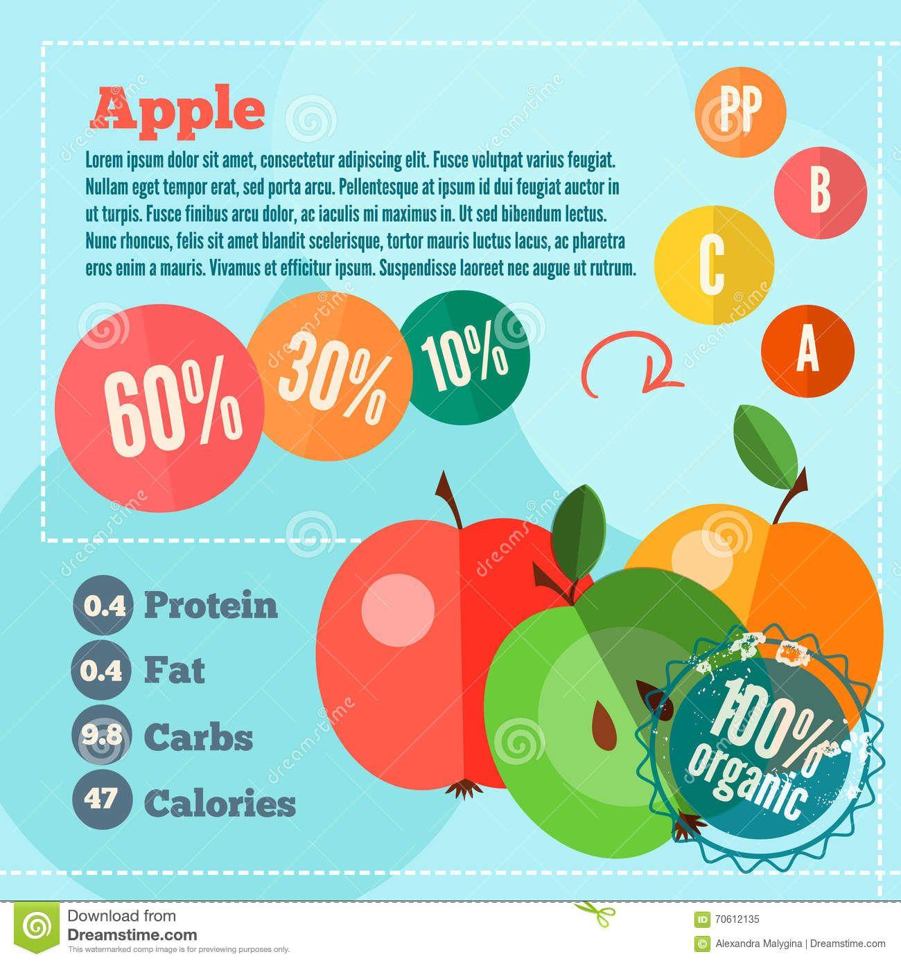 Pin By Prashant Prajapati On Healthy Eating