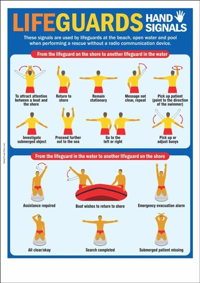 lifeguards hand signals lifeguard safety posters water safety