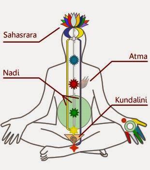 Siete modos de equilibrar el tercer chakra