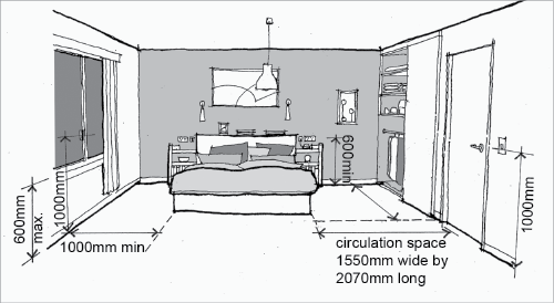 A diagram shows appropriate distances and heights of features in the bedroom of an adaptable Master bedroom size in india
