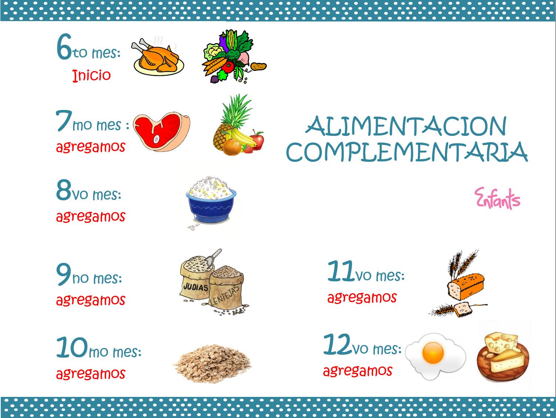 ablactaci n alimentacion complementaria como integrar