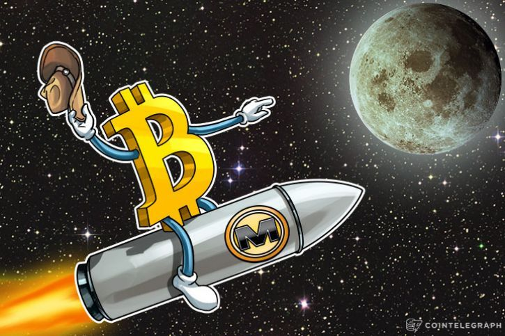 Bitcoin's market