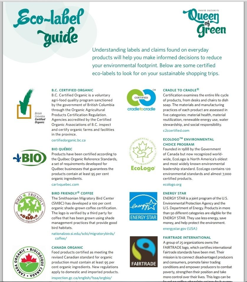 Know Your Canadian Eco Labels Courtesy Of The David Suzuki Foundation Website Sustainable Shopping Green Technology Eco Label