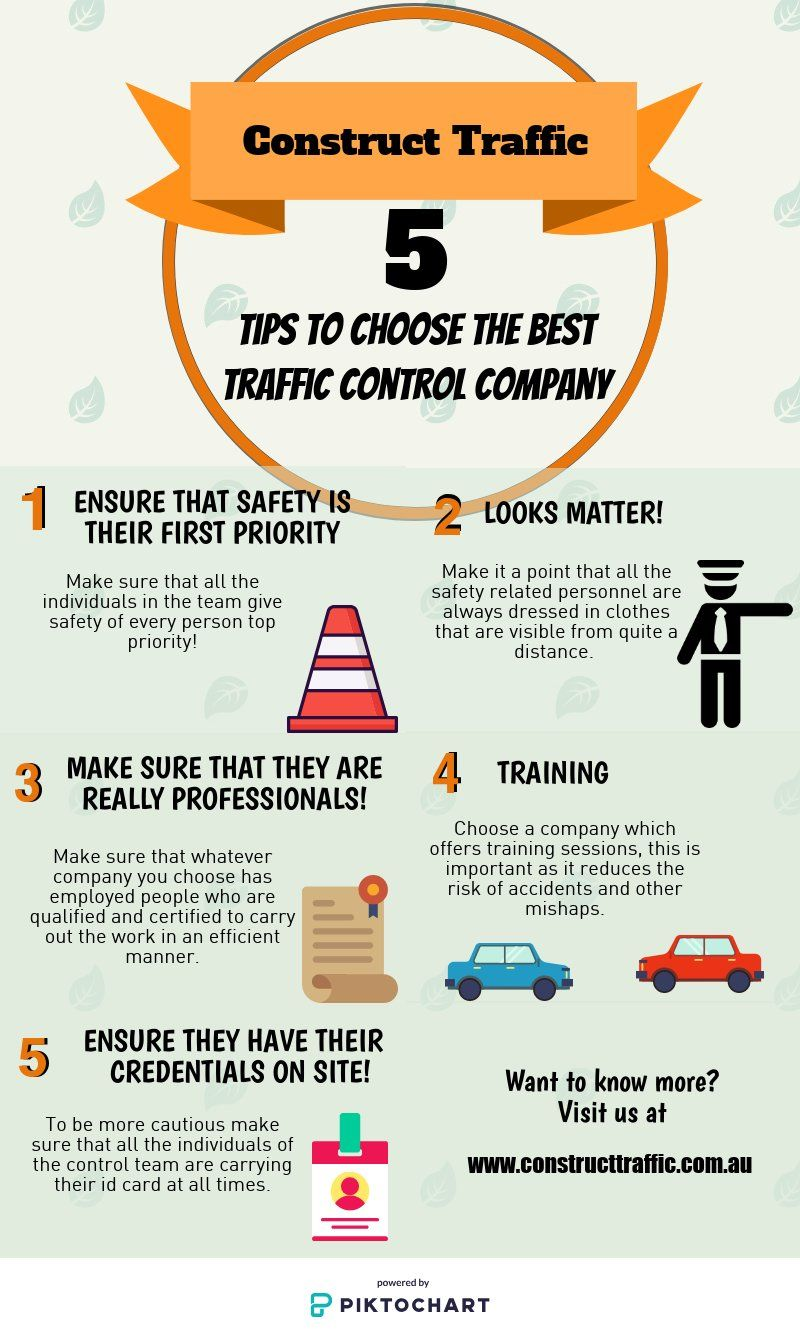 How to choose the best for your job