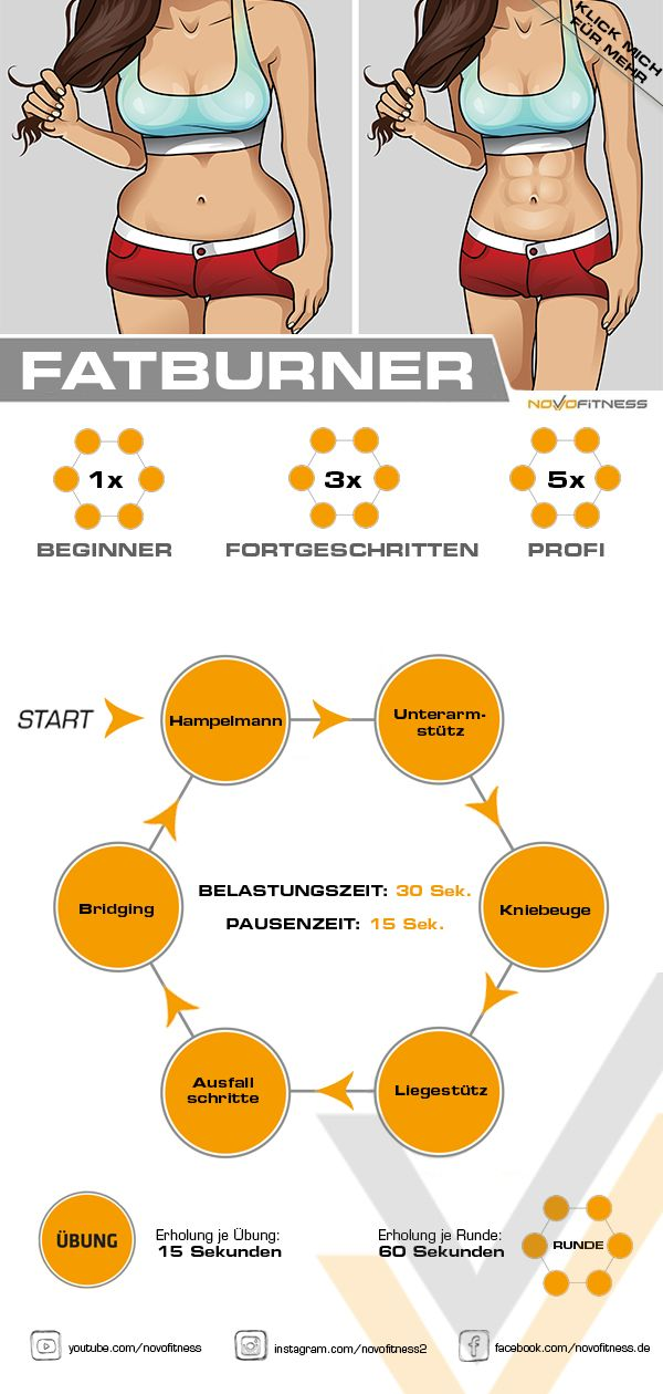 Fatburner Workout #pilatesyoga