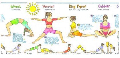 yoga women chart  yoga poses chart yoga poster yoga poses