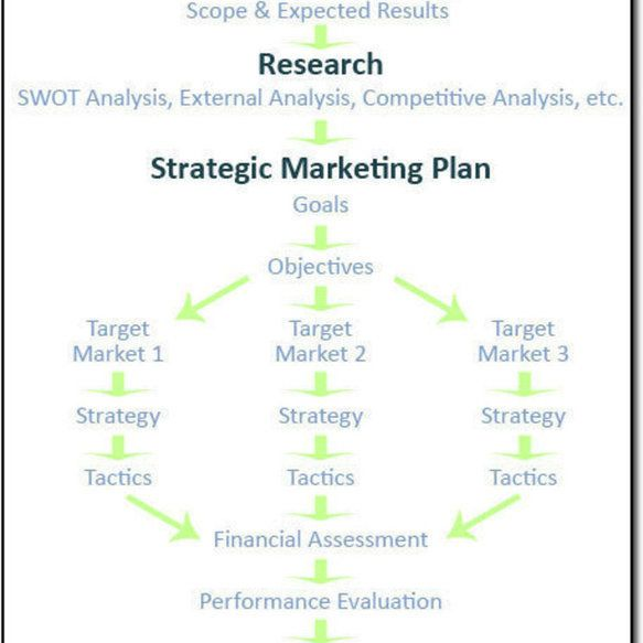 Marketing Plan Template  Work    Marketing Plan Template