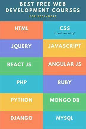 Pin By Deniz Bghr On Tech Guide Web Development Course Learn Web Development Web Development Programming