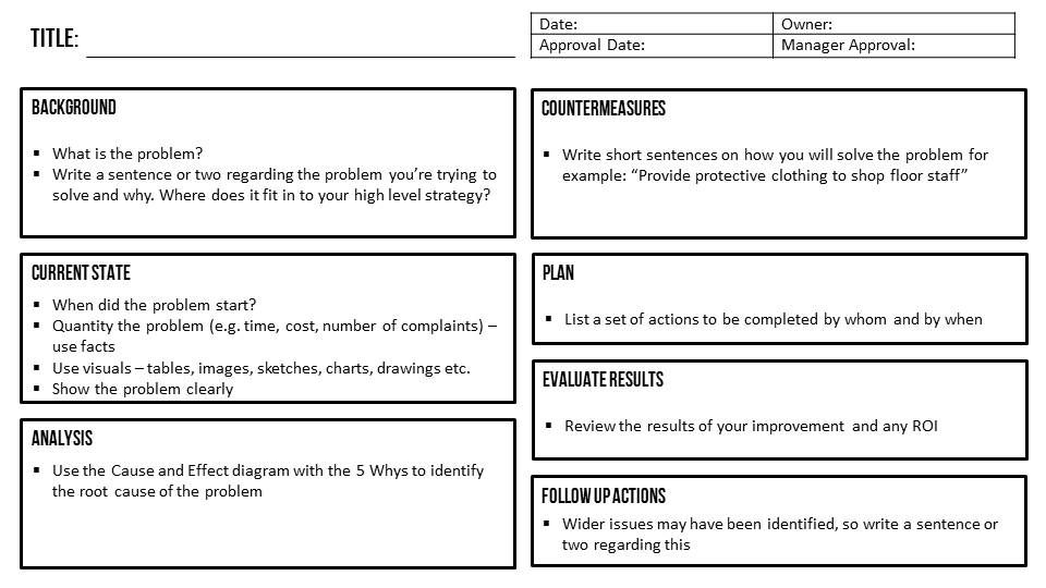software problem report template - a3 is simply a problem solving method similar to pdca