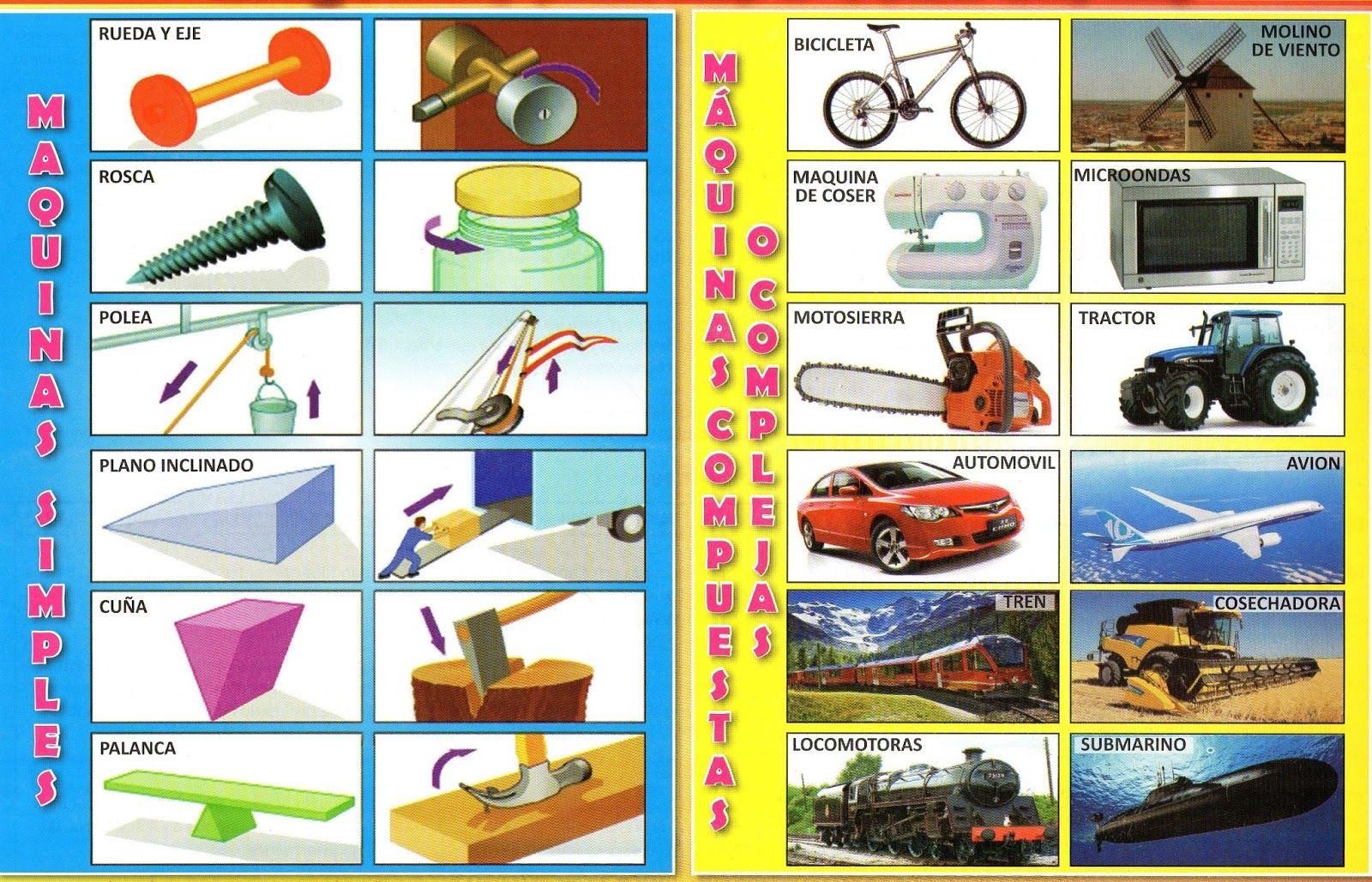 Resultado De Imagen Para Maquinas Compuesta Science Activities Activities Ccss