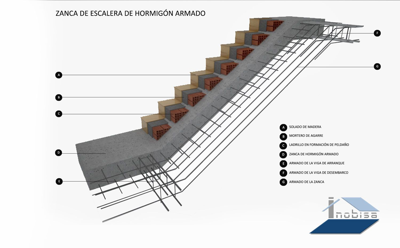Detalle de zanca de escalera de ha inobisa for Planos de escaleras de concreto armado