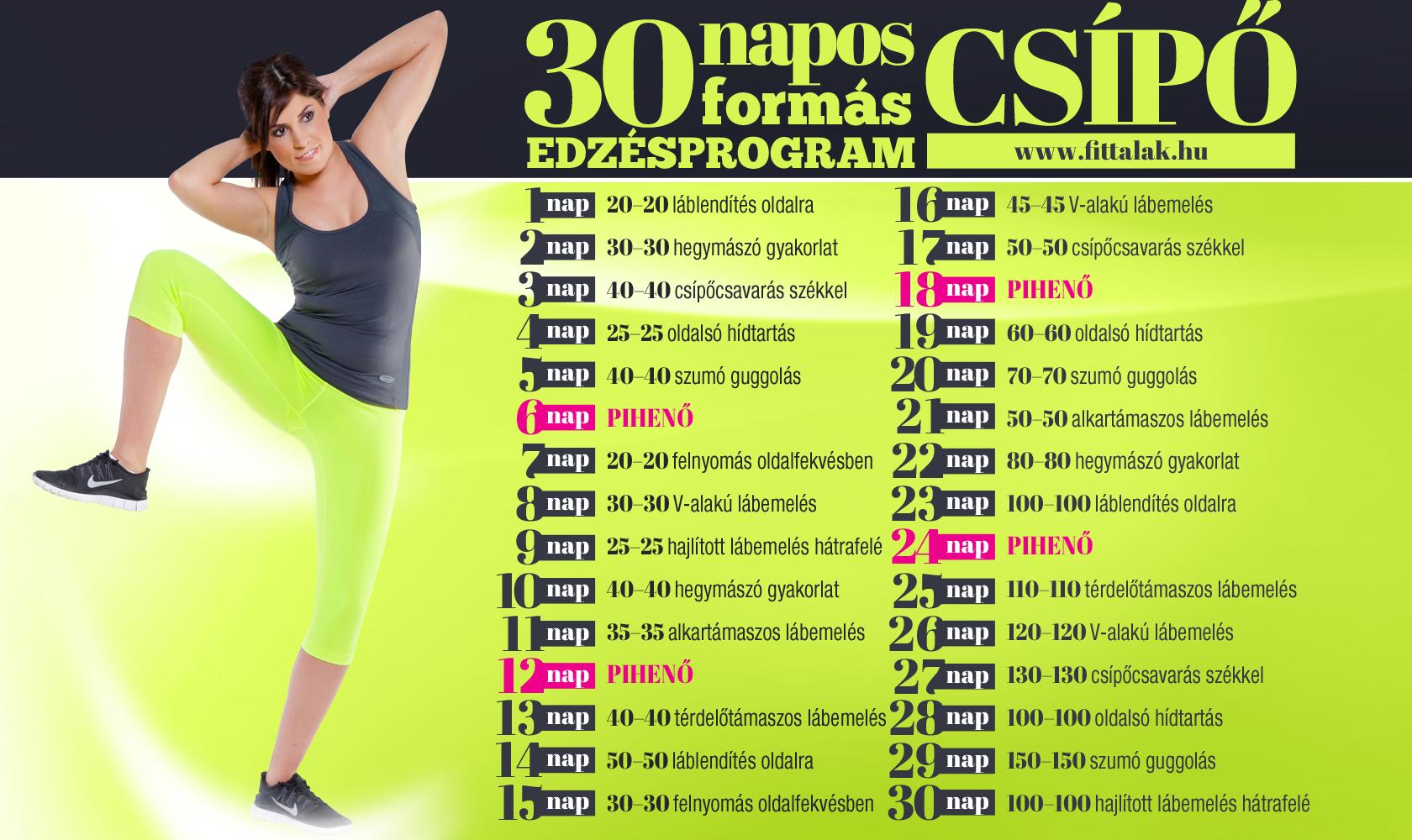 30 napos zsírvesztési kihívás