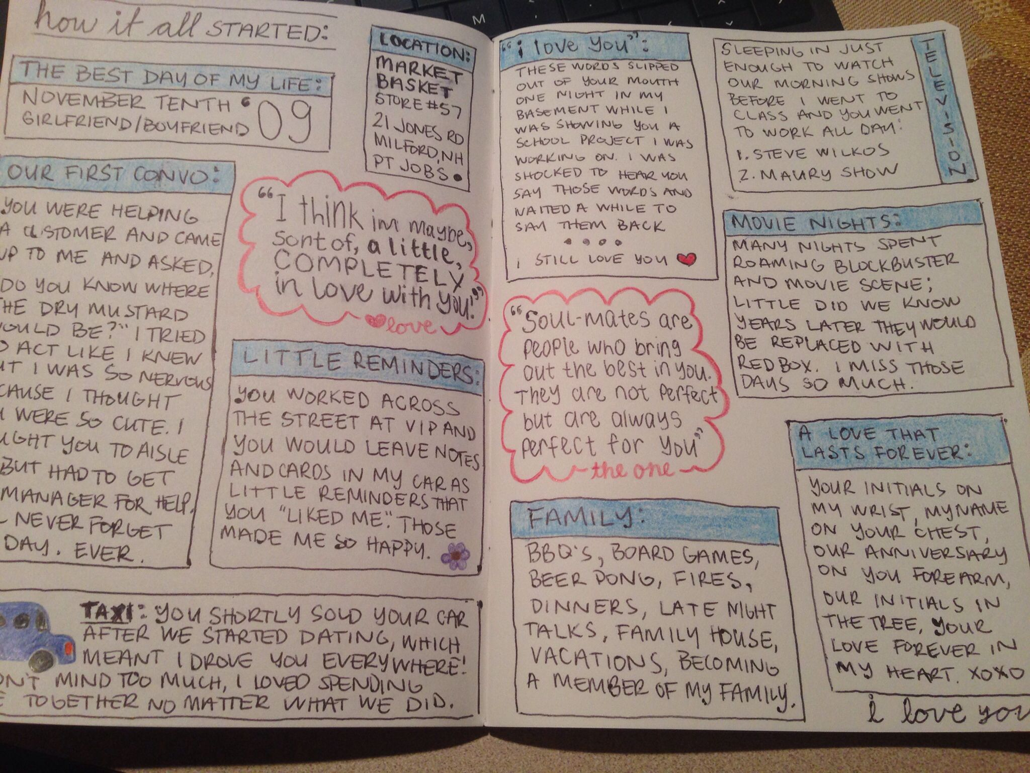 Scrapbook ideas relationships - A Couples Journal For Time Apart Sending It Back And Forth Until We Are Together