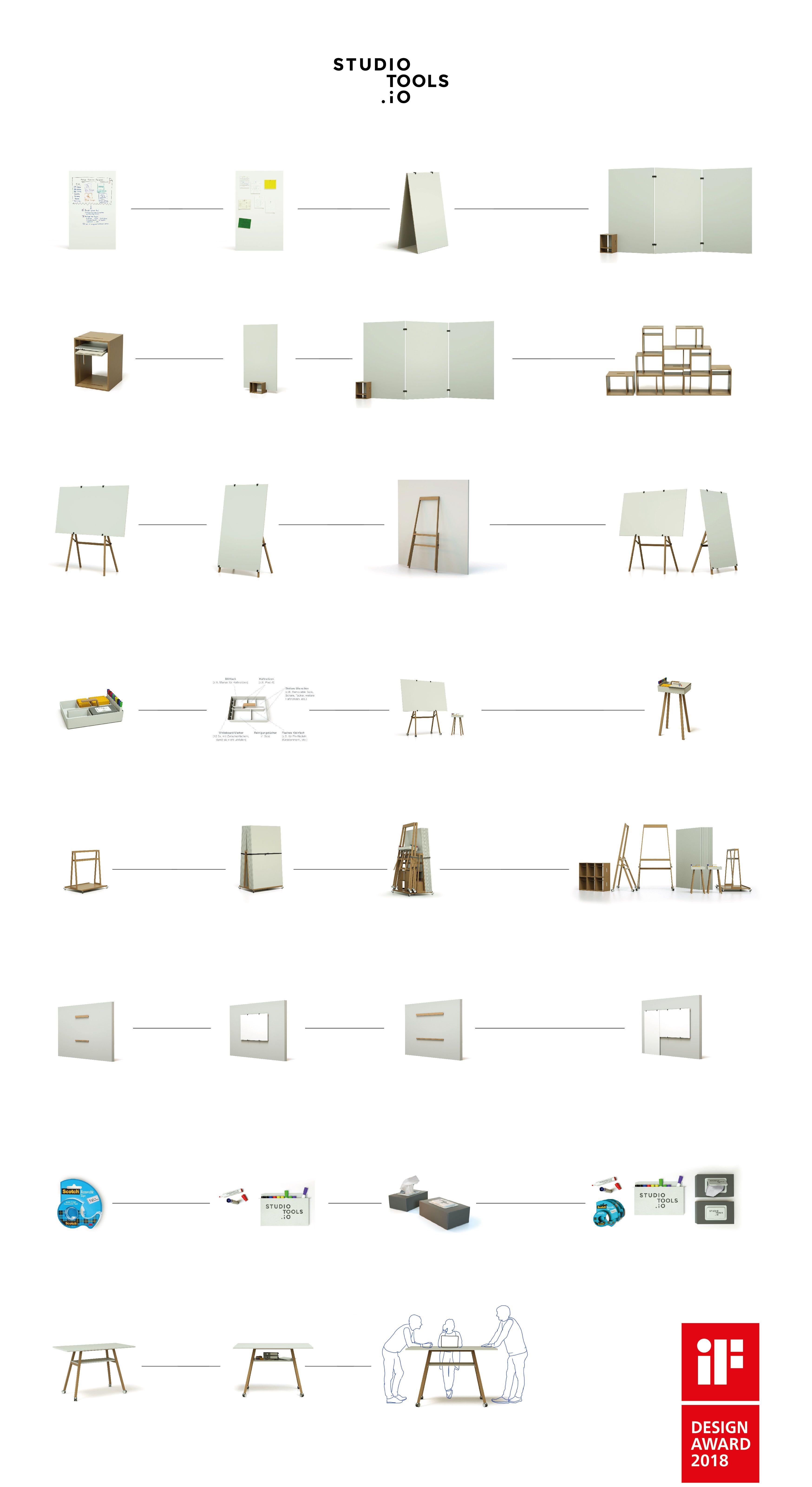Studiotools Simply The Most Flexible Workshop An Whiteboard Design Tool Studio Arbeitsplatz Wolle Kaufen