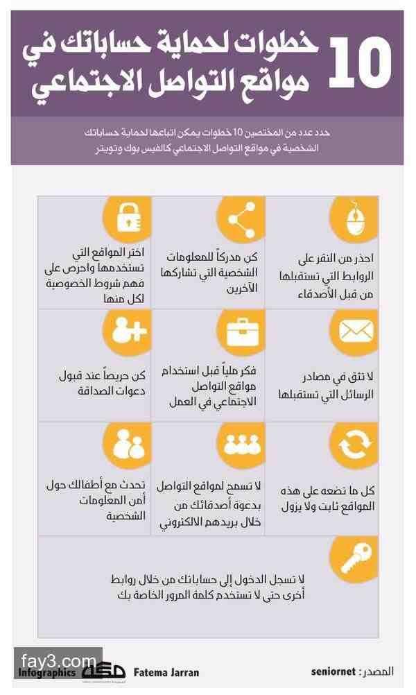 خطوات لحماية حساباتك في مواقع التواصل الاجتماعي انفوجرافيك Programming Apps Learning Apps App Pictures