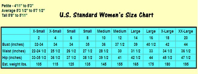 Standard women   dress size measurements chart plus also rh pinterest