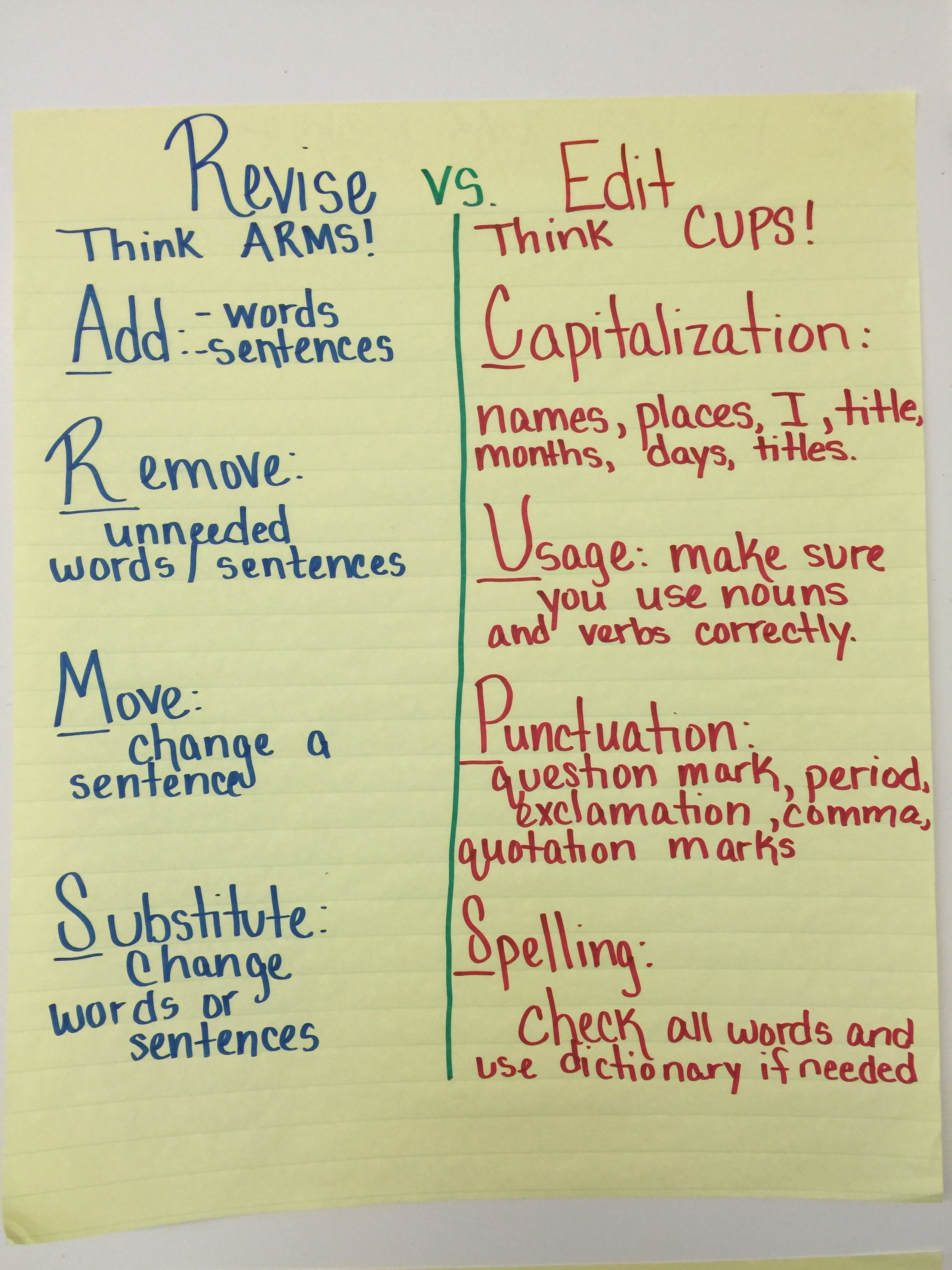 Revise Edit For Writing Arms And Cups