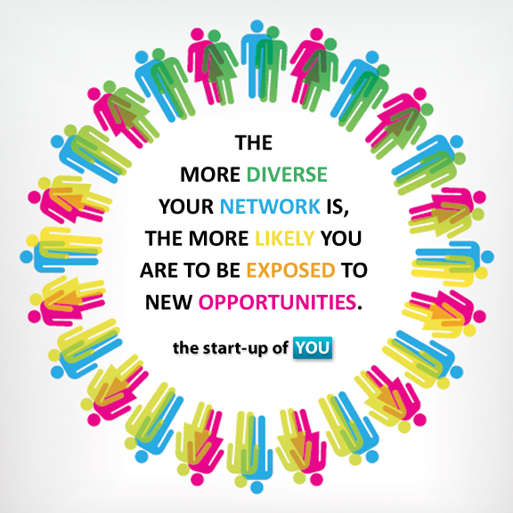 The more diverse your network is, the more likely you are to be exposed to new opportunities.