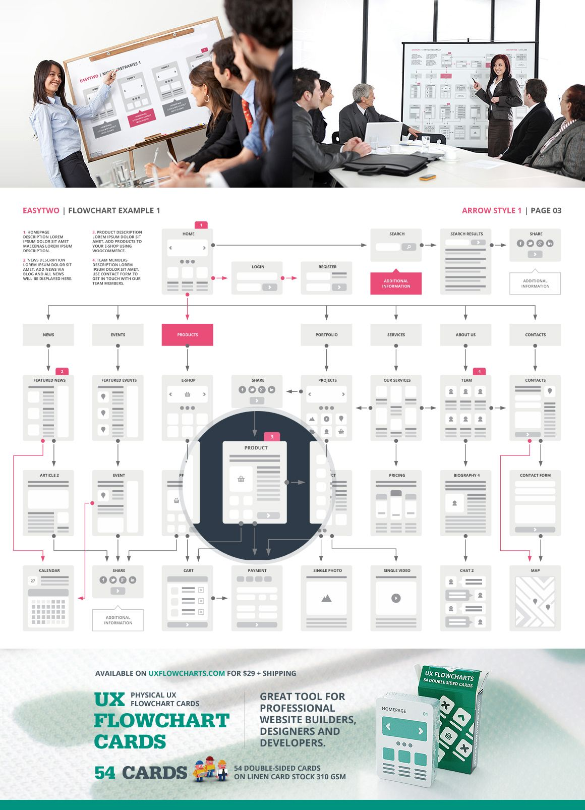 EasyTwo Website Flowchart Sitemap AI - Product Mockups - 2