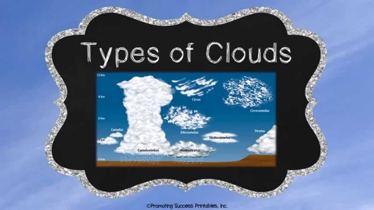 Types Of Clouds For Children Science Weather 101 Video For Teaching Elementary Kids Weather Science Weather Theme Teaching Weather