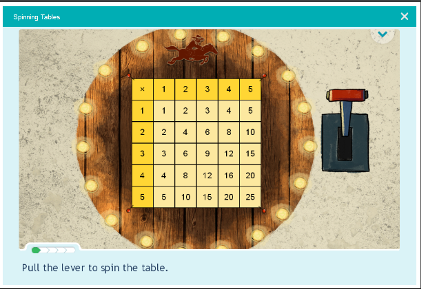 Numbers and Number System Multiplication for standard 3