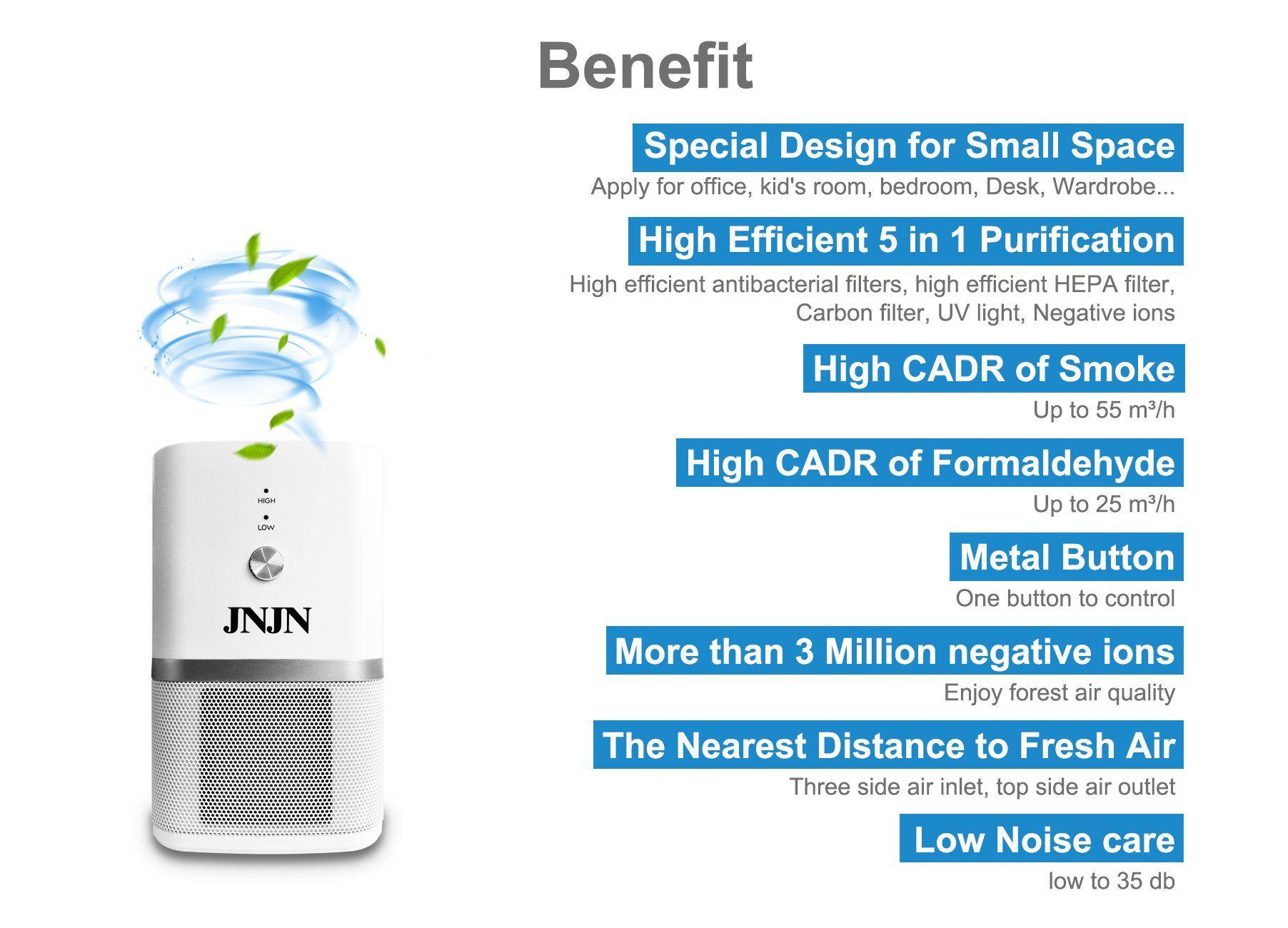JNJN KJ55FDD05 5in1 Air Purifier with True HEPA Filter