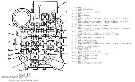 Wiring Diagram: 11 98 Jeep Cherokee Sport Fuse Panel Diagram