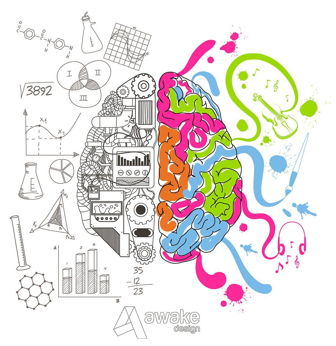 Inovação + Criatividade  #AwakeBrasil