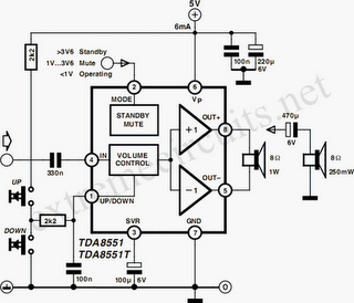 Af Amplifier With Digital Up Down Volume Control Based On Tda8551 Amplifier Circuit Diagram Audio Amplifier