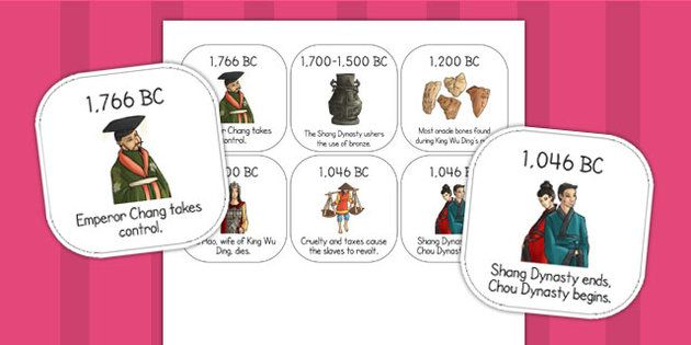 The Shang Dynasty of Ancient China Timeline Ordering Activity ...