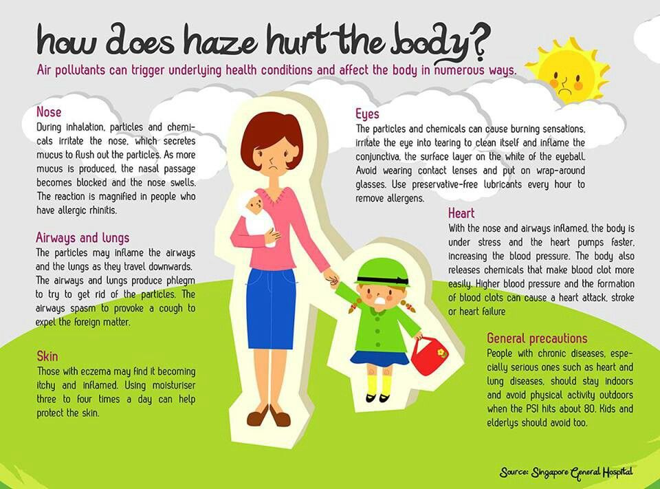 Please keep yourself and your baby safe from the haze