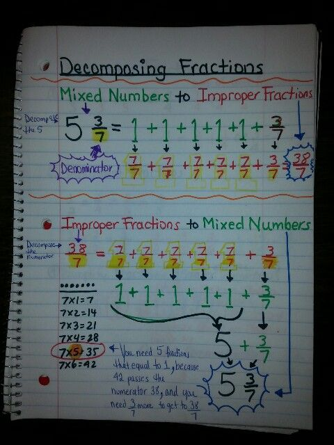 Decomposing Fractions from Mixed Numbers to Improper Fractions ...