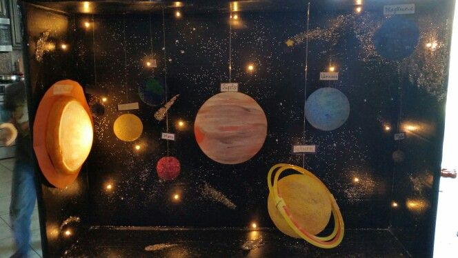 Awesome Light Up Solar System Project For My Daughter S 5th Grade Class Solar System Projects Diy Solar System Solar System Projects For Kids