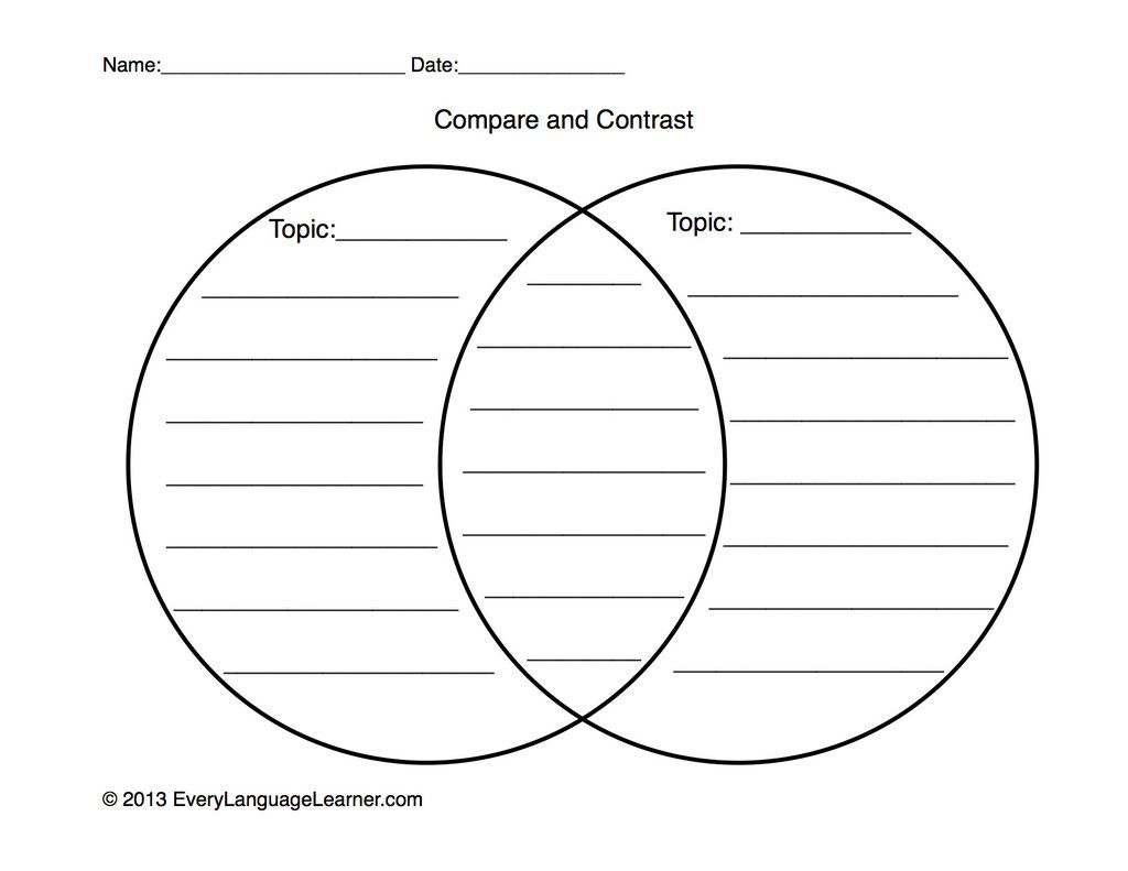 Venn diagram downloadable free everylanguagelearner grade venn diagram downloadable free everylanguagelearner pooptronica Gallery
