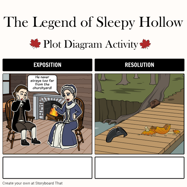 the legend of sleepy hollow plot diagram parts eye and function follow washington irving s use a template tailor to your curriculum
