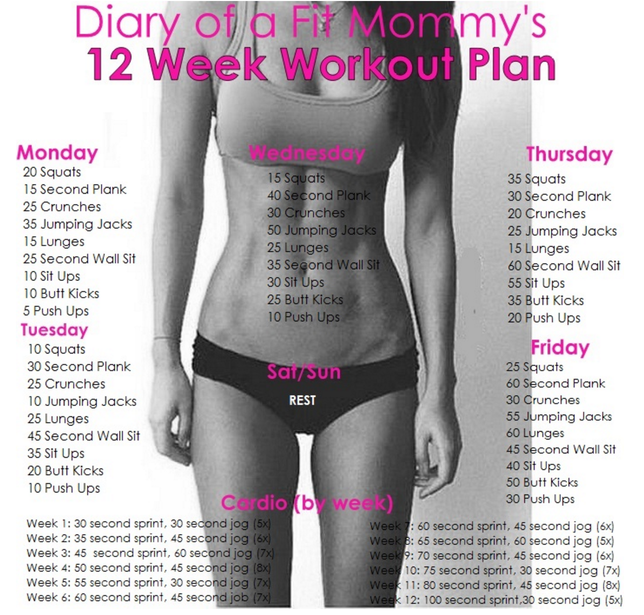 Daily diet plan for slim body image 4