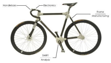 Can This Super High Tech Bike Get Kids Interested In Engineering