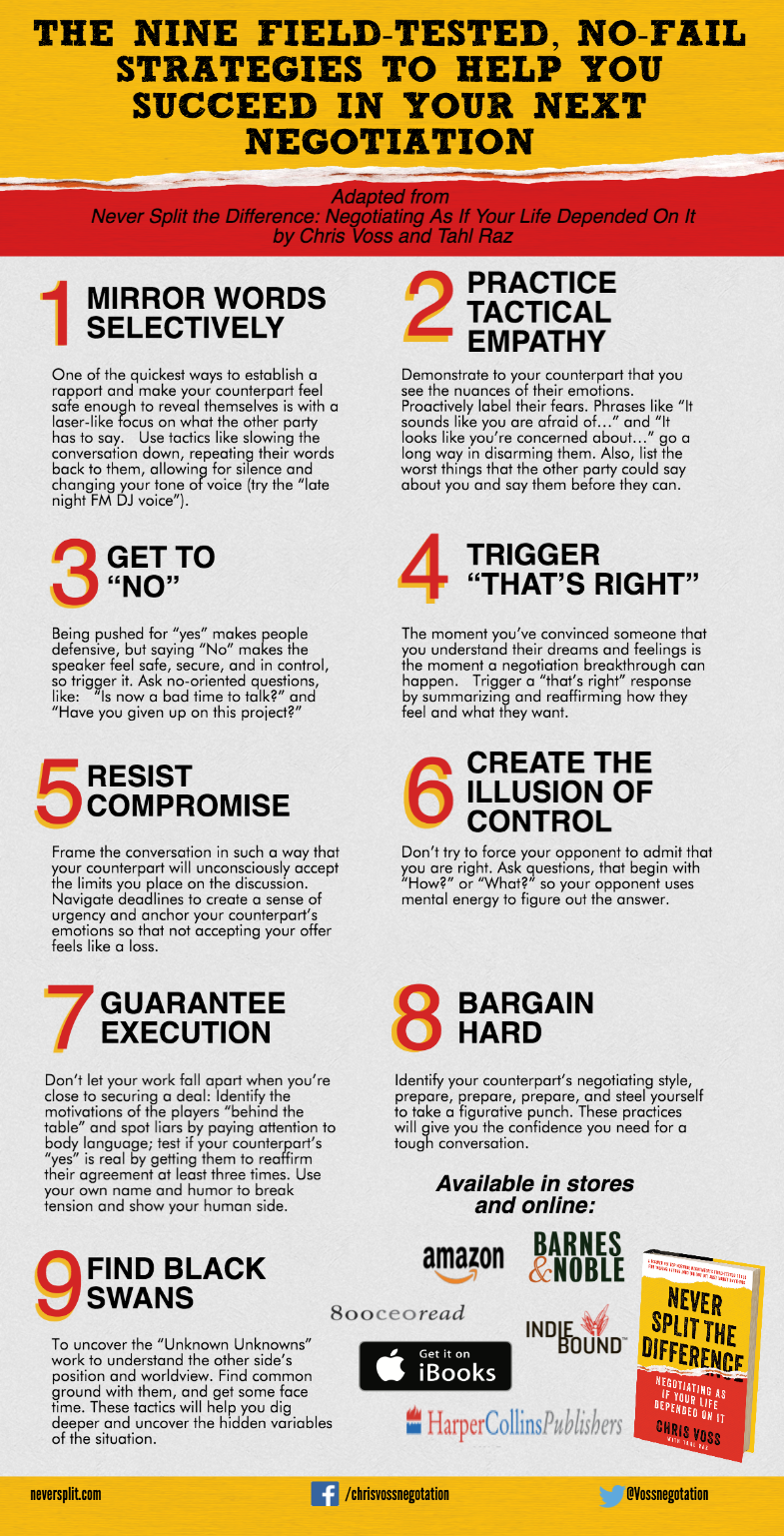 Worksheets Negotiation Worksheet the 9 field tested no fail strategies to help you succeed in your chris voss shares for negotiation success from his book never split difference negotiating as if life depen