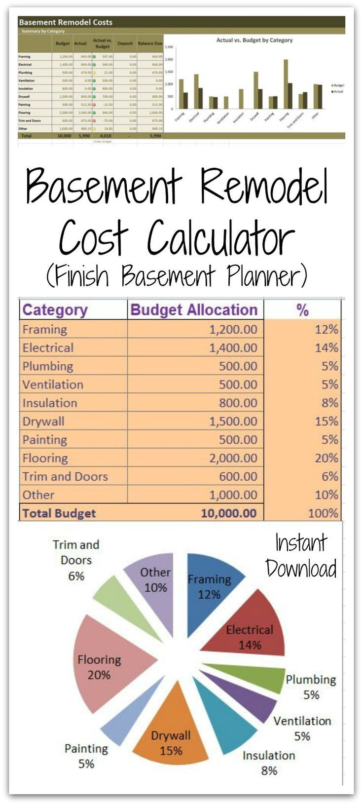 stay on top of your renovation costs with this basement remodel costs calculator excel template this spreadsheet is a helpful tool for planning m