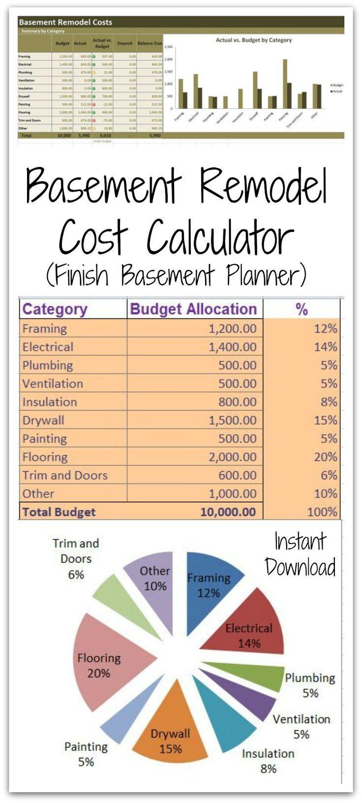 renovations costs calculator