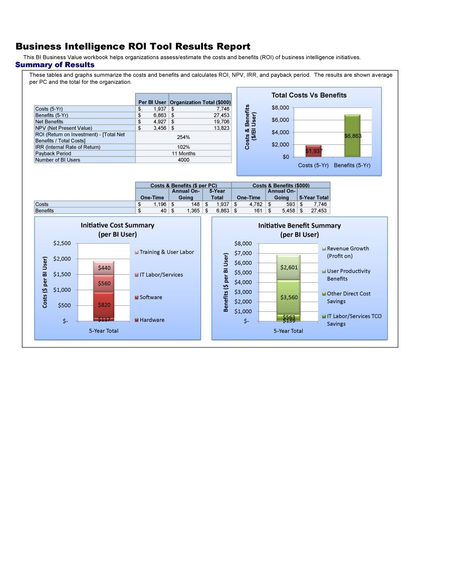 Cost Benefit Analysis Template Templates, Templates