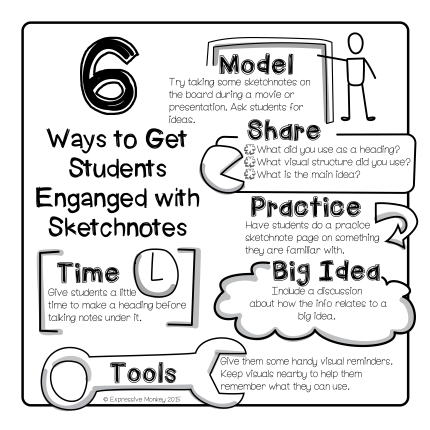 6 Ways to get Students Engaged with Sketchnotes