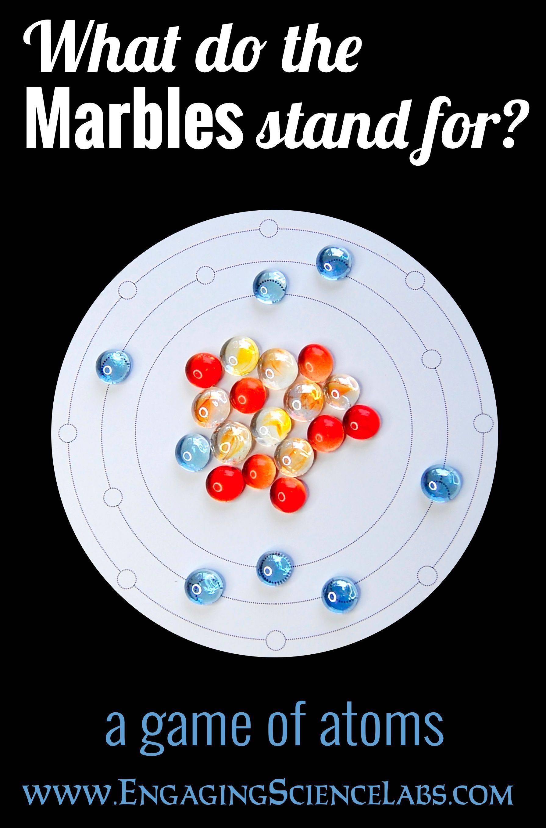 Periodic Table Of Elements Activity Atomic Structure And