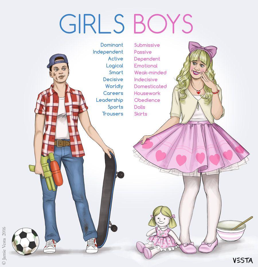 Gender stereotypes by Eves-Rib deviantart com on @DeviantArt It